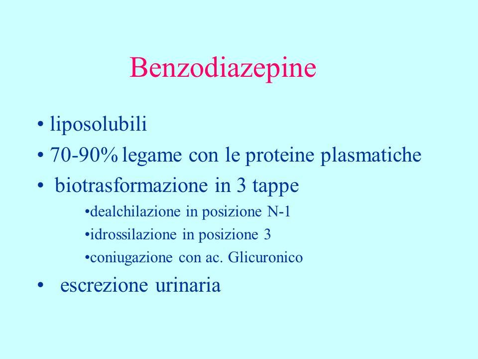 Benzodiazepine liposolubili 70-90% legame con le proteine plasmatiche
