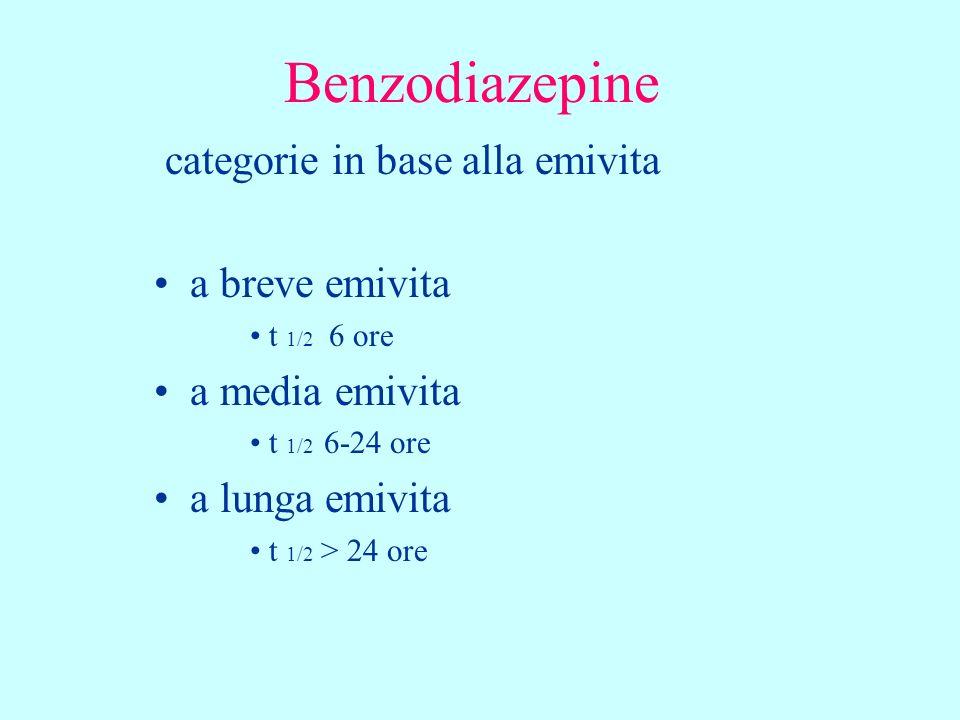 Benzodiazepine categorie in base alla emivita a breve emivita
