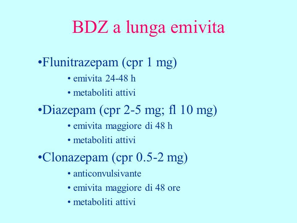 BDZ a lunga emivita Flunitrazepam (cpr 1 mg)