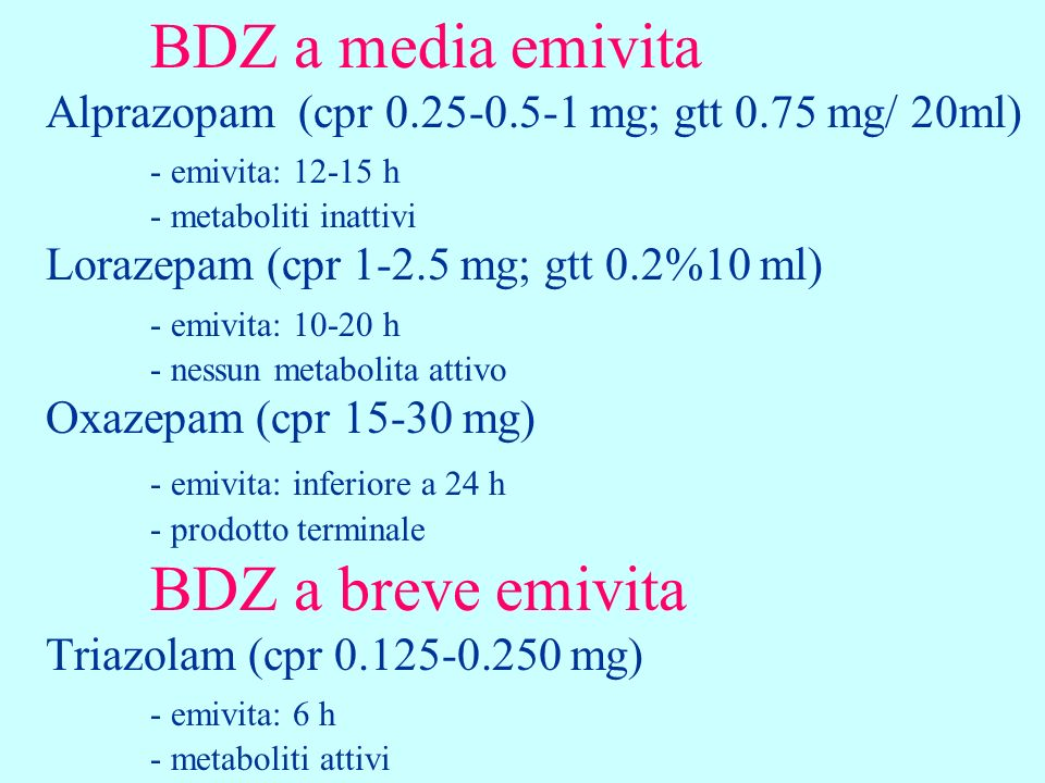 BDZ a media emivita Alprazopam (cpr 0. 25-0. 5-1 mg; gtt 0