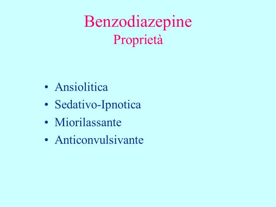 Benzodiazepine Proprietà
