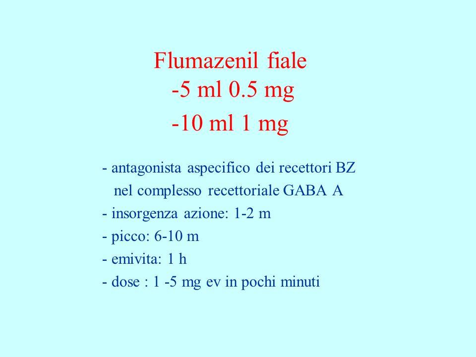 Flumazenil fiale -5 ml 0.5 mg -10 ml 1 mg