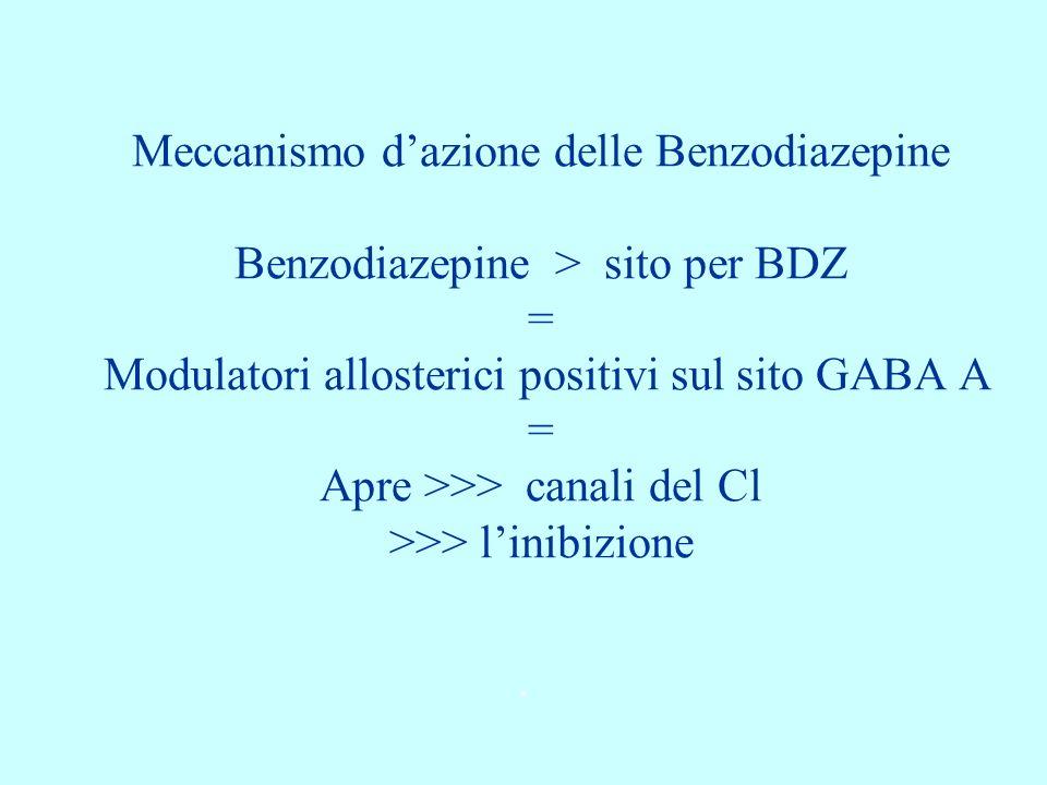 Meccanismo d'azione delle Benzodiazepine Benzodiazepine > sito per BDZ = Modulatori allosterici positivi sul sito GABA A = Apre >>> canali del Cl >>> l'inibizione