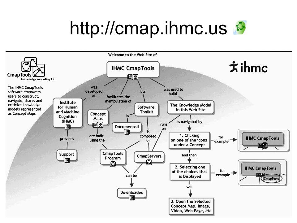 http://cmap.ihmc.us 16/09/2010
