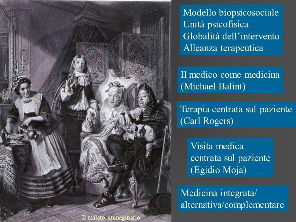 Modello biopsicosociale Unità psicofisica Globalità dell'intervento