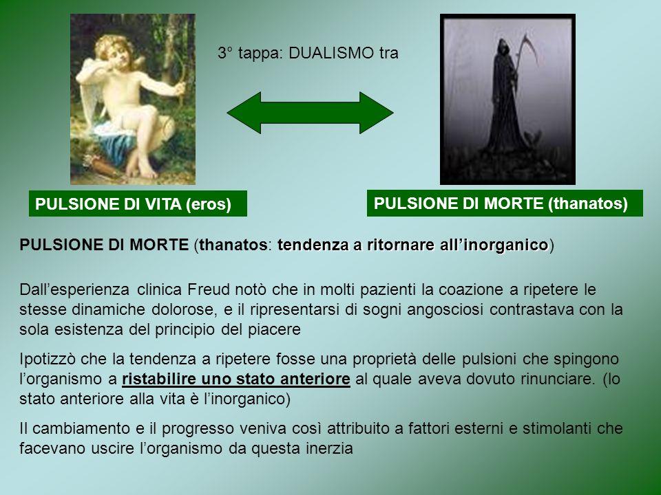 3° tappa: DUALISMO tra PULSIONE DI VITA (eros) PULSIONE DI MORTE (thanatos) PULSIONE DI MORTE (thanatos: tendenza a ritornare all'inorganico)