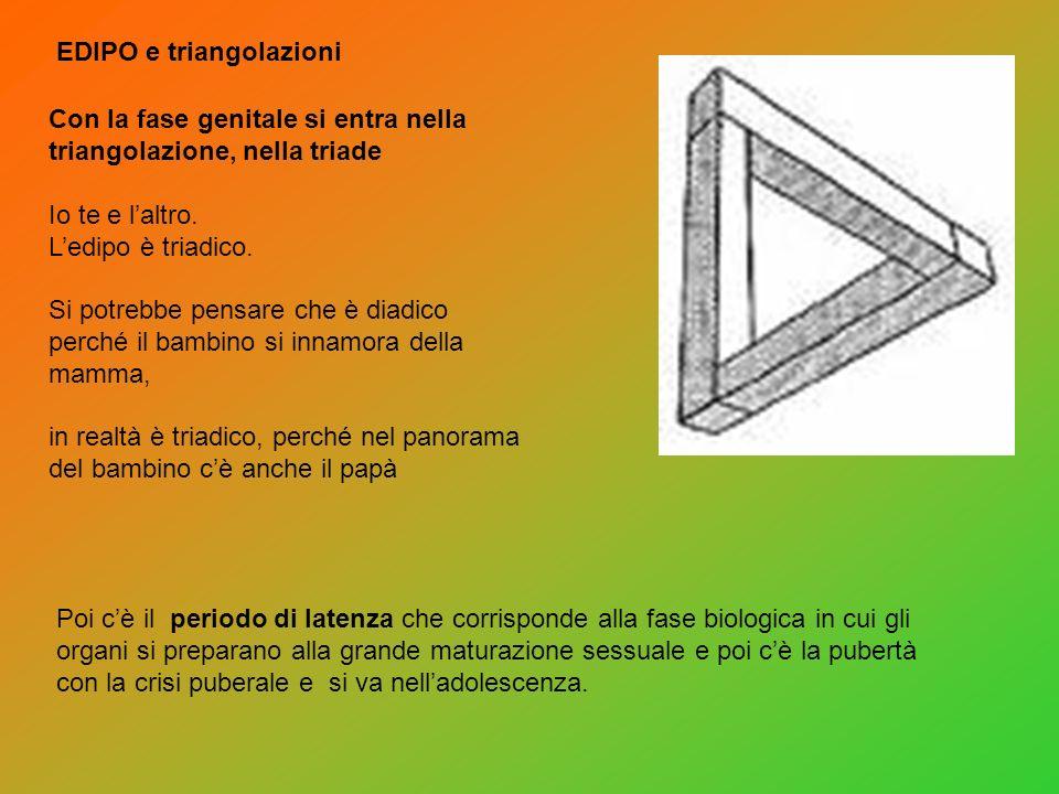 EDIPO e triangolazioni