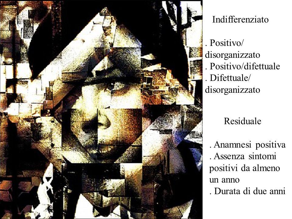 Indifferenziato . Positivo/ disorganizzato. . Positivo/difettuale. . Difettuale/ Residuale. . Anamnesi positiva.