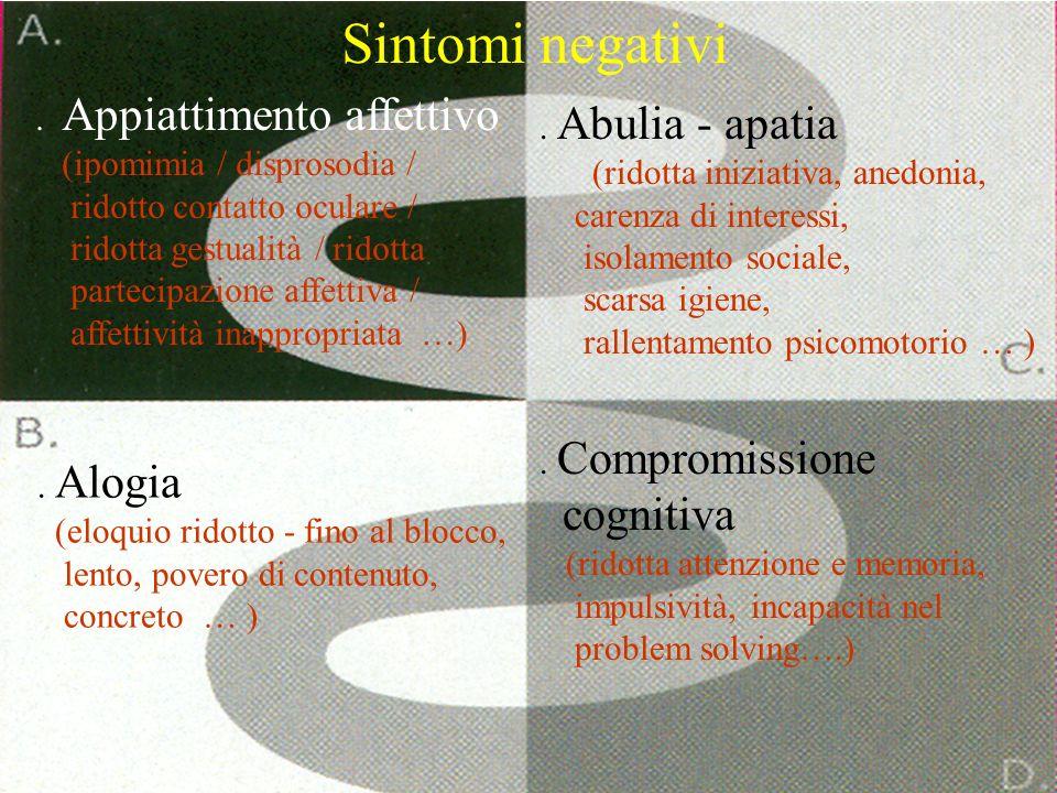 Sintomi negativi cognitiva . Appiattimento affettivo . Abulia - apatia