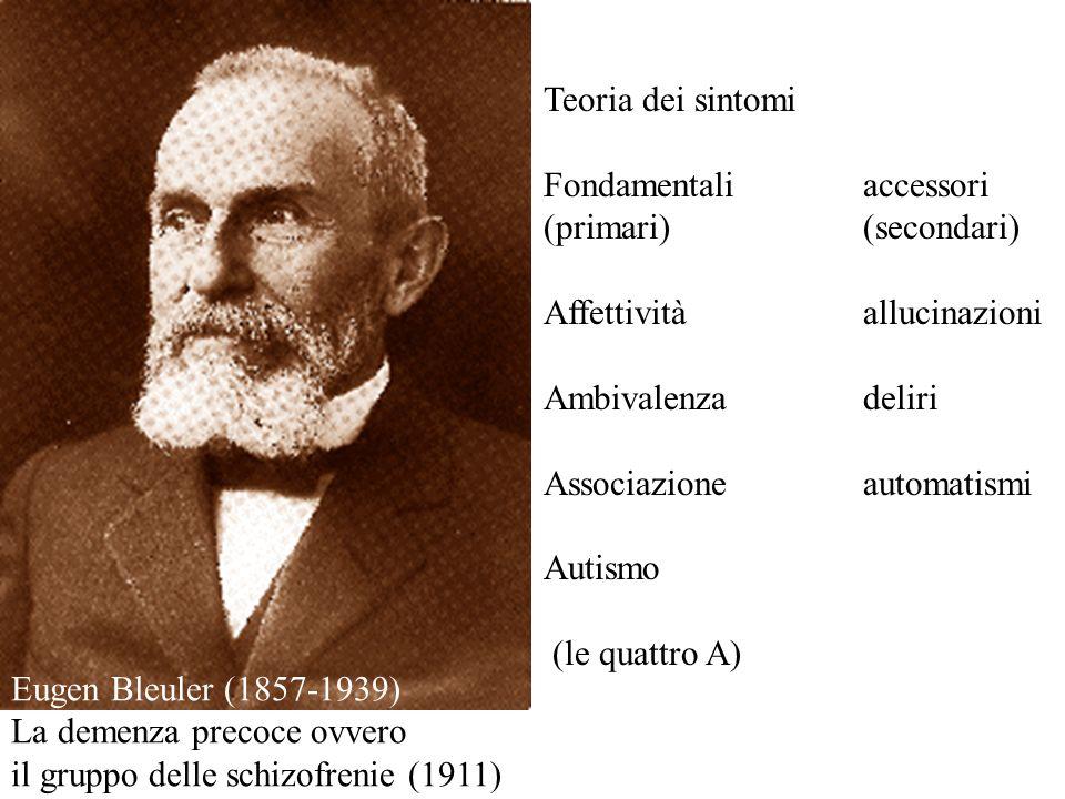 Teoria dei sintomi Fondamentali accessori. (primari) (secondari) Affettività allucinazioni. Ambivalenza deliri.