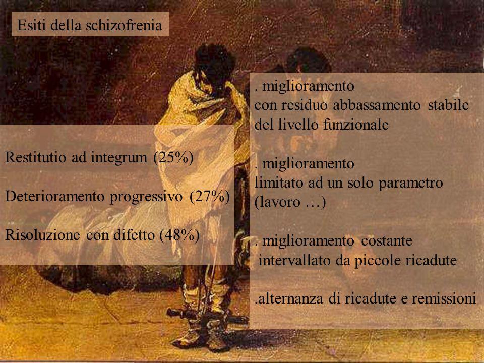 Esiti della schizofrenia