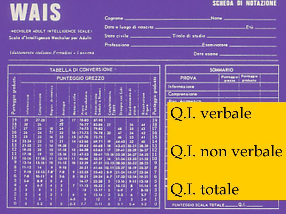 Q.I. verbale Q.I. non verbale Q.I. totale