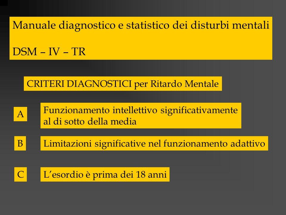 Manuale diagnostico e statistico dei disturbi mentali DSM – IV – TR