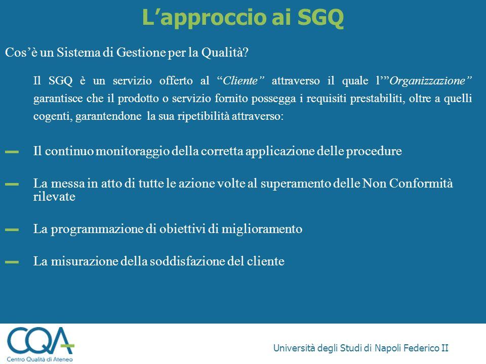 L'approccio ai SGQ Cos'è un Sistema di Gestione per la Qualità