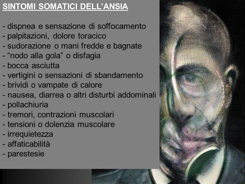 SINTOMI SOMATICI DELL'ANSIA
