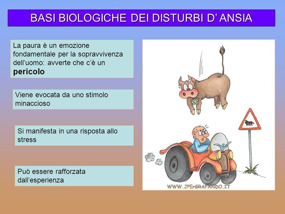 BASI BIOLOGICHE DEI DISTURBI D' ANSIA
