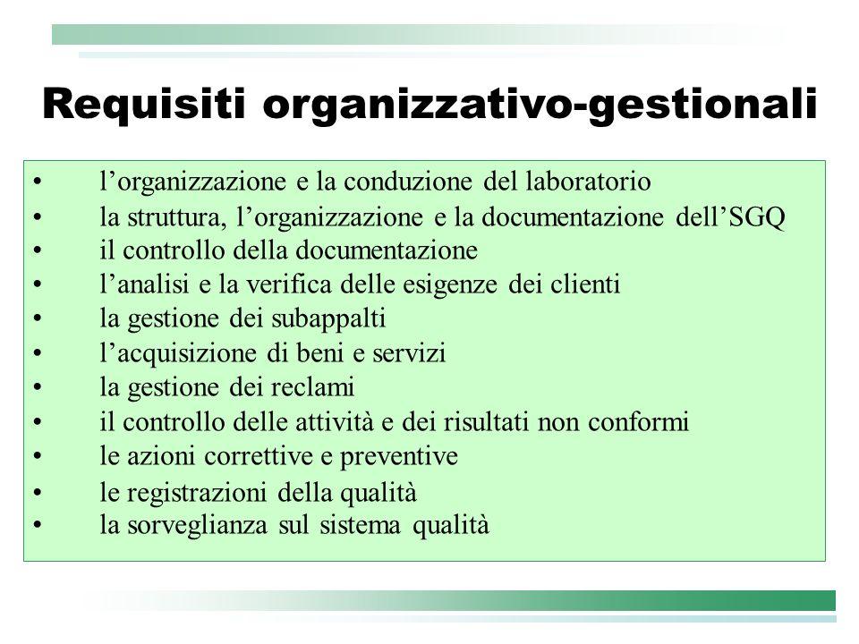 Requisiti organizzativo-gestionali