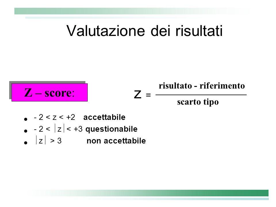 Valutazione dei risultati