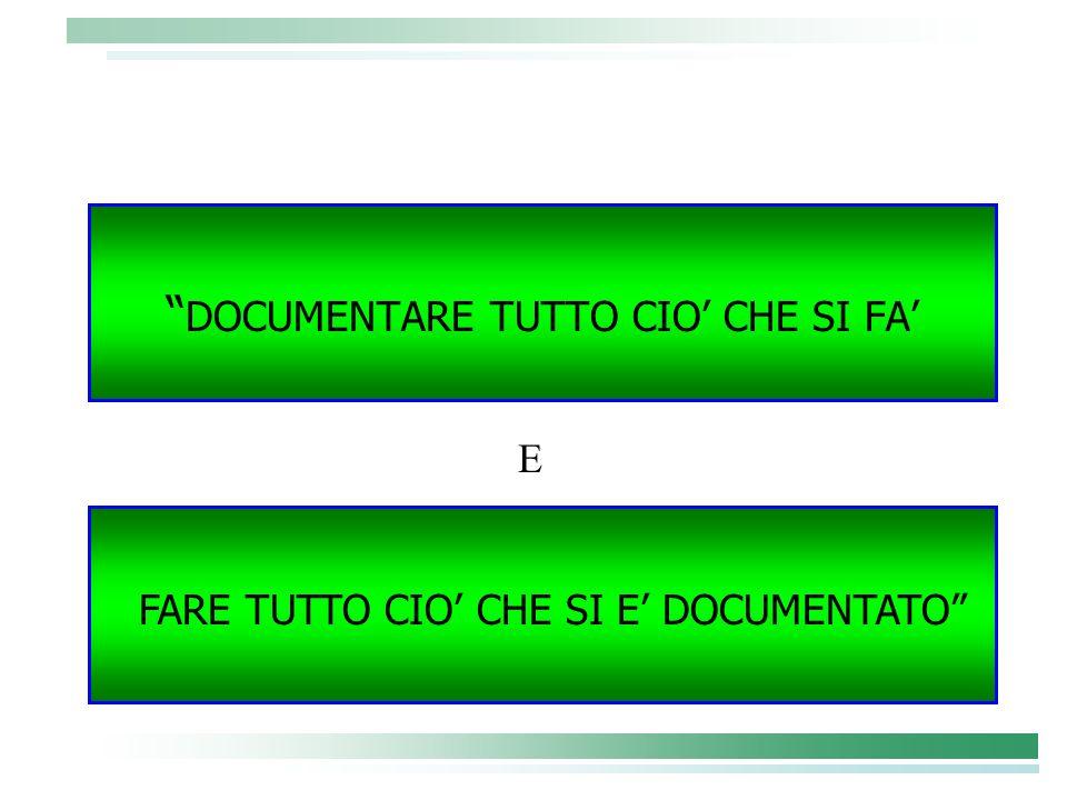 DOCUMENTARE TUTTO CIO' CHE SI FA'