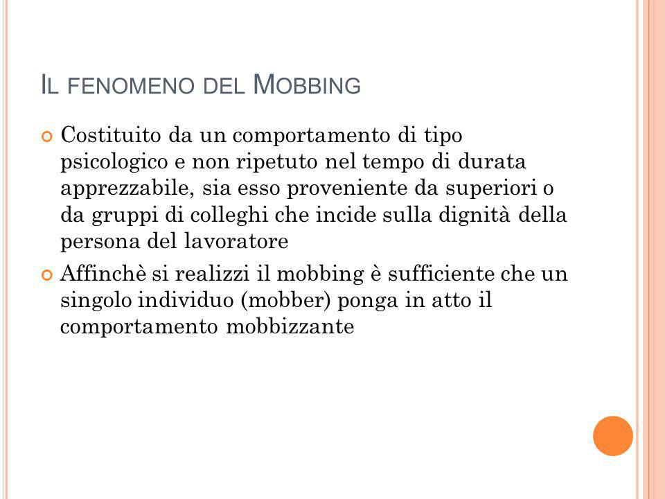 Il fenomeno del Mobbing