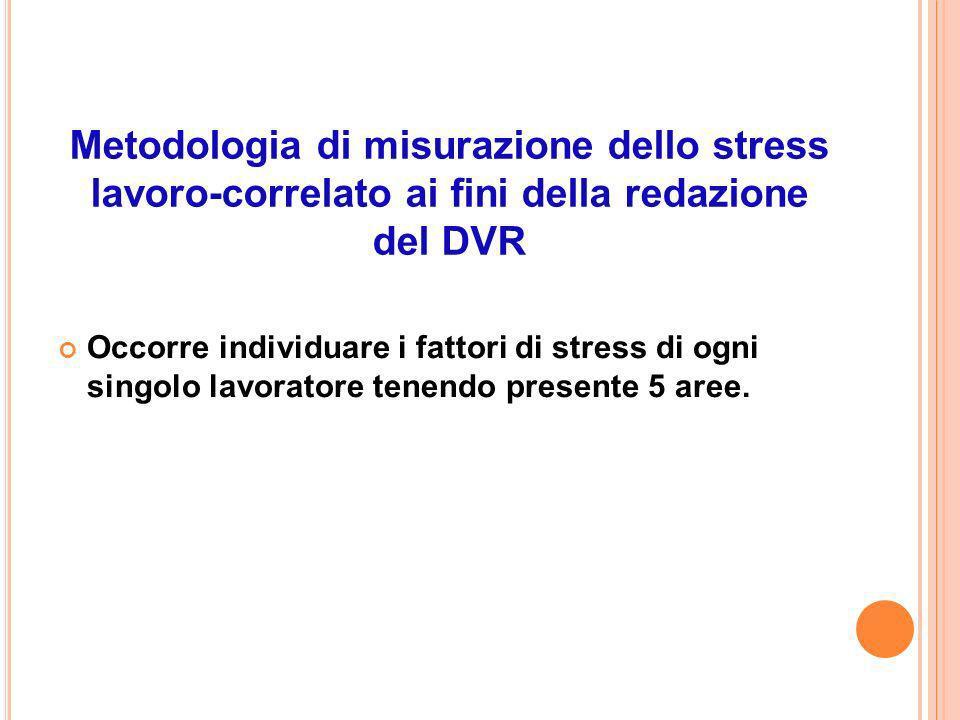 Metodologia di misurazione dello stress lavoro-correlato ai fini della redazione del DVR