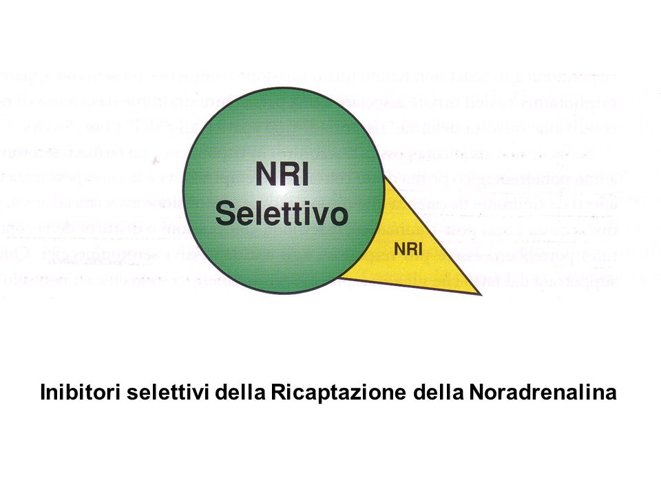 Inibitori selettivi della Ricaptazione della Noradrenalina
