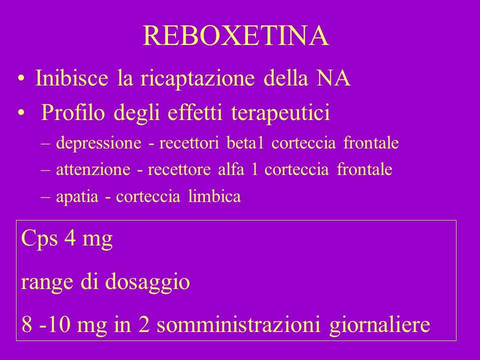 REBOXETINA Inibisce la ricaptazione della NA