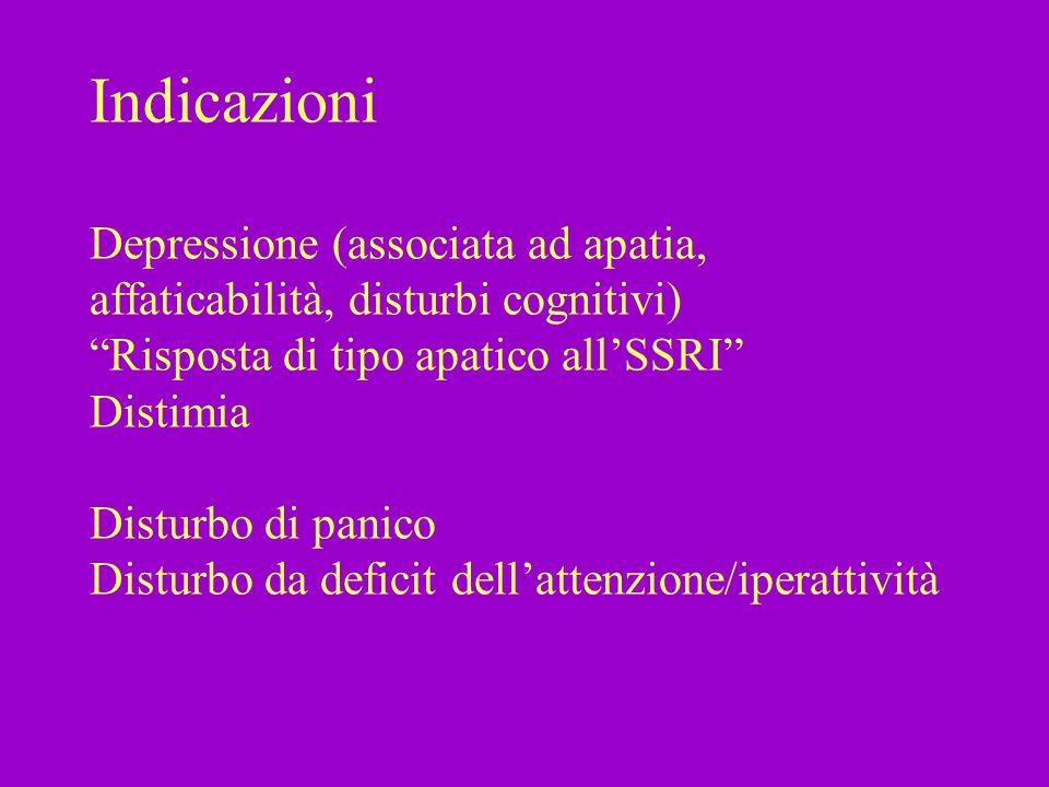 Indicazioni Depressione (associata ad apatia, affaticabilità, disturbi cognitivi) Risposta di tipo apatico all'SSRI Distimia Disturbo di panico Disturbo da deficit dell'attenzione/iperattività