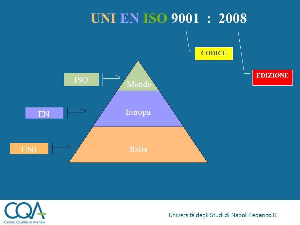 UNI EN ISO 9001 : 2008 ISO Mondo Europa EN Italia UNI CODICE EDIZIONE