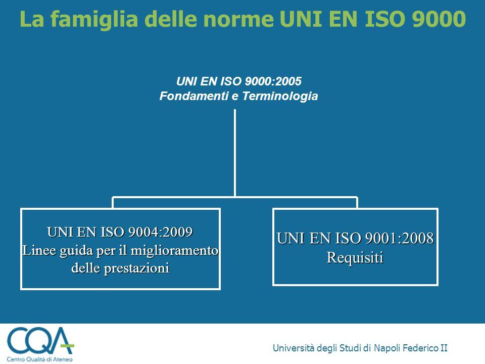 La famiglia delle norme UNI EN ISO 9000