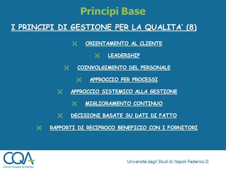 Principi Base I PRINCIPI DI GESTIONE PER LA QUALITA' (8)