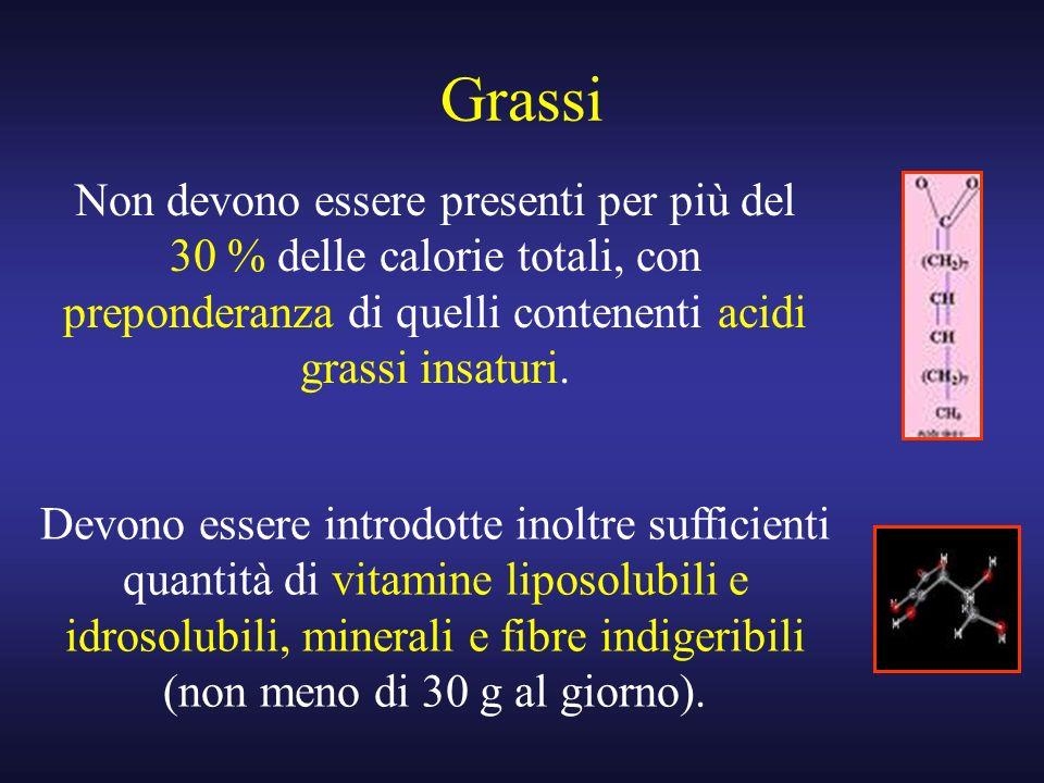 Grassi Non devono essere presenti per più del 30 % delle calorie totali, con preponderanza di quelli contenenti acidi grassi insaturi.
