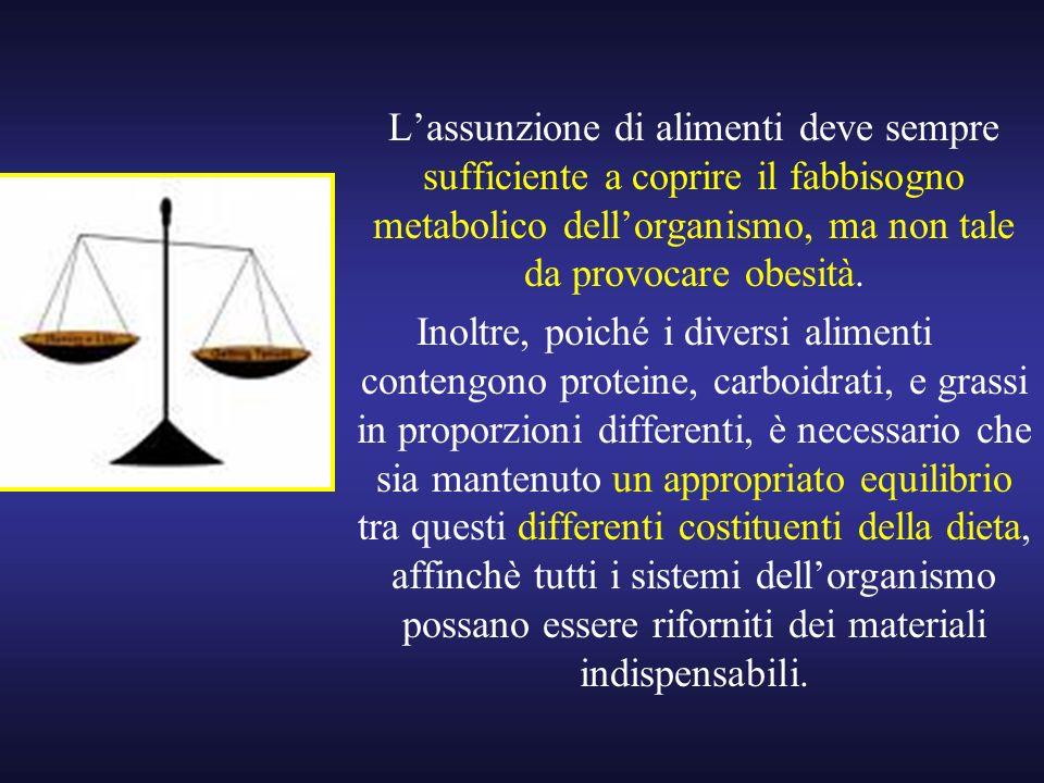 L'assunzione di alimenti deve sempre sufficiente a coprire il fabbisogno metabolico dell'organismo, ma non tale da provocare obesità.