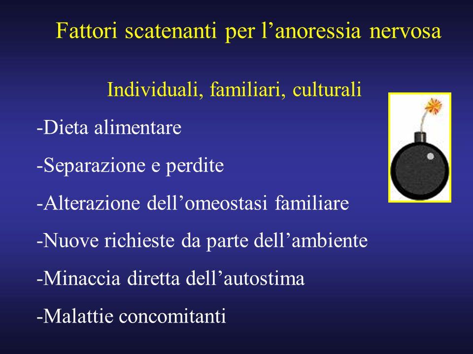 Fattori scatenanti per l'anoressia nervosa