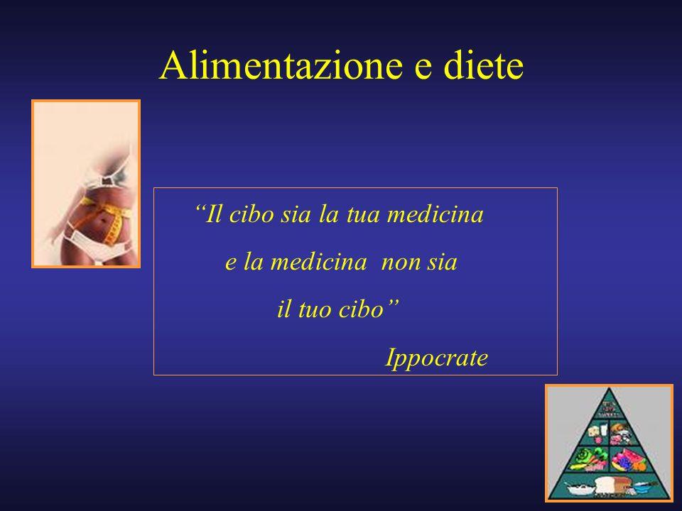 Il cibo sia la tua medicina