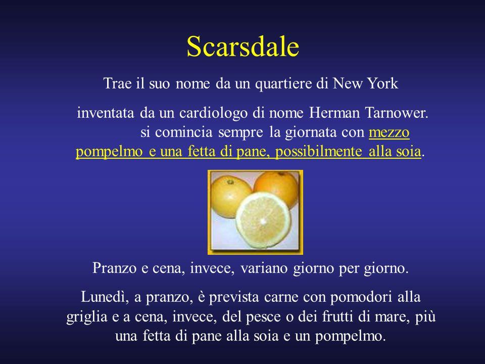 Scarsdale Trae il suo nome da un quartiere di New York