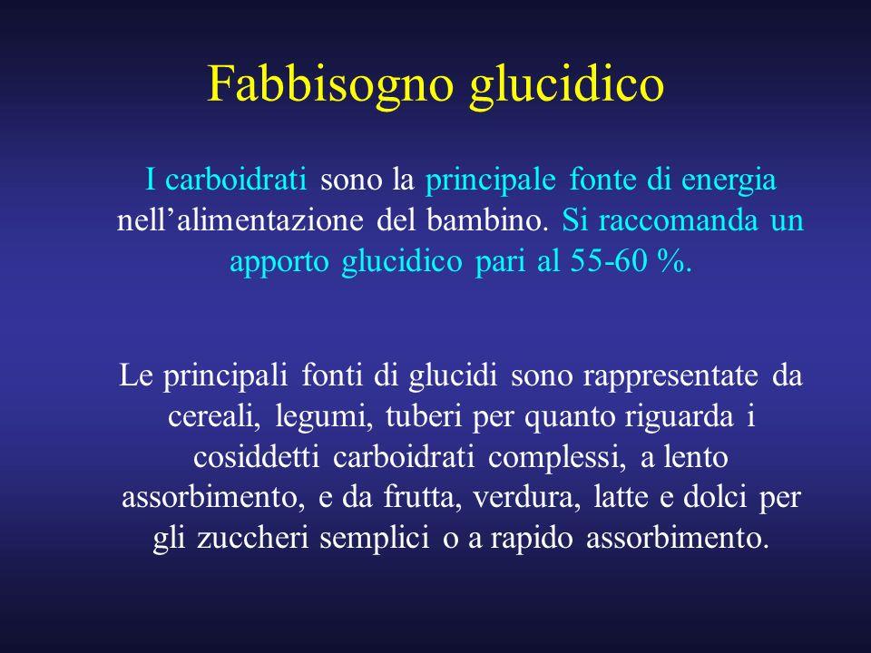 Fabbisogno glucidico