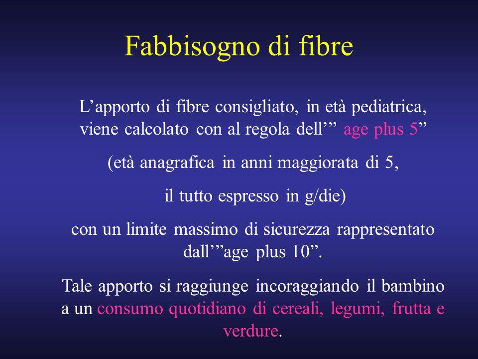 Fabbisogno di fibre L'apporto di fibre consigliato, in età pediatrica, viene calcolato con al regola dell' age plus 5