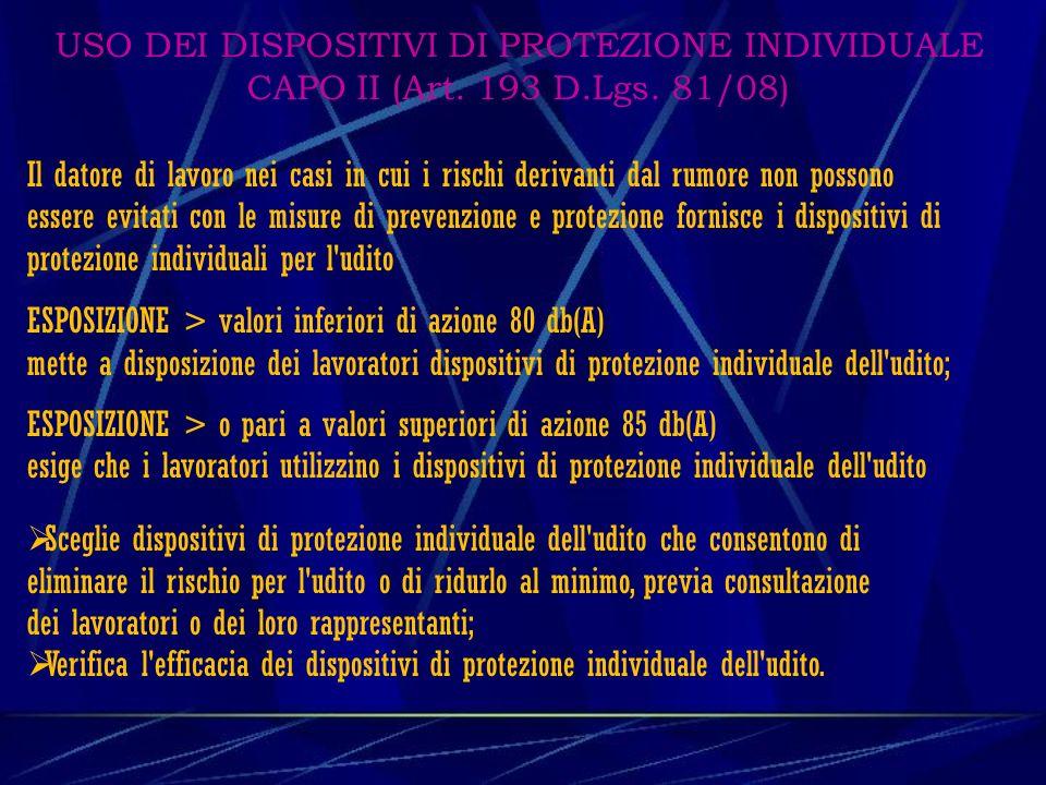 USO DEI DISPOSITIVI DI PROTEZIONE INDIVIDUALE CAPO II (Art. 193 D. Lgs