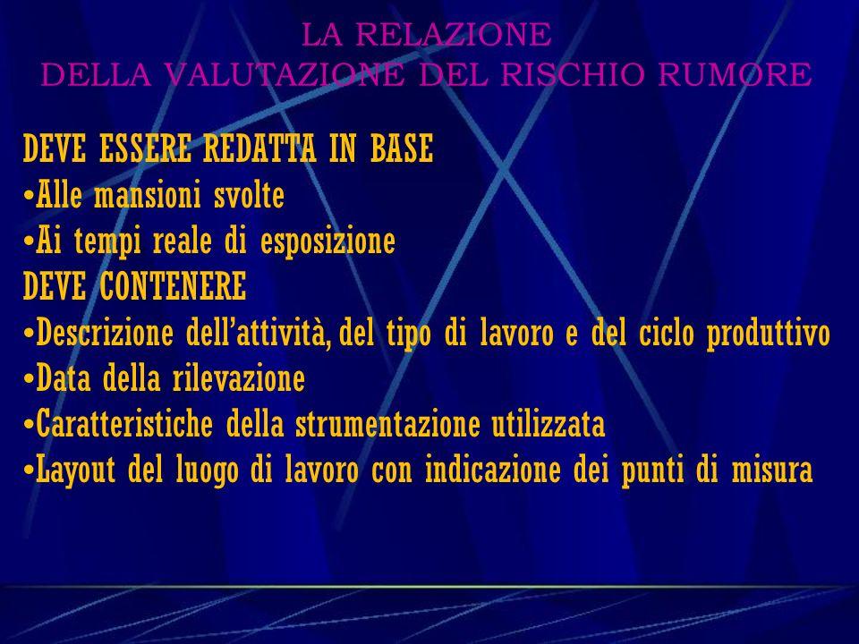 LA RELAZIONE DELLA VALUTAZIONE DEL RISCHIO RUMORE