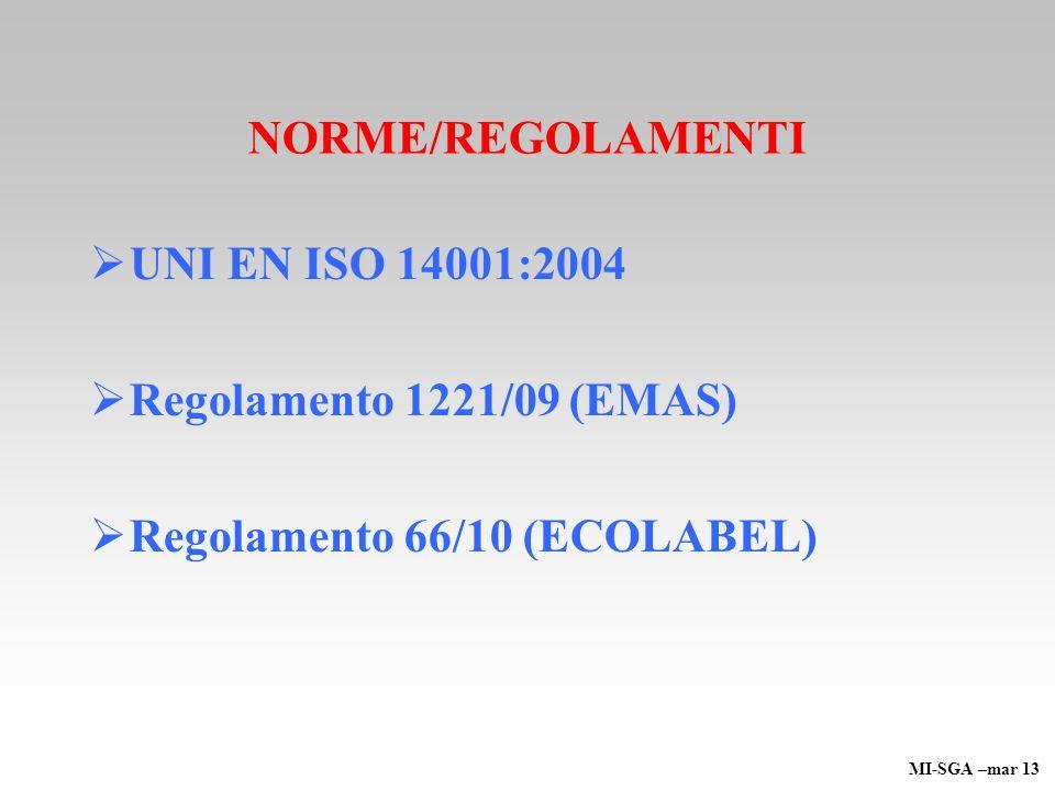 Regolamento 66/10 (ECOLABEL)