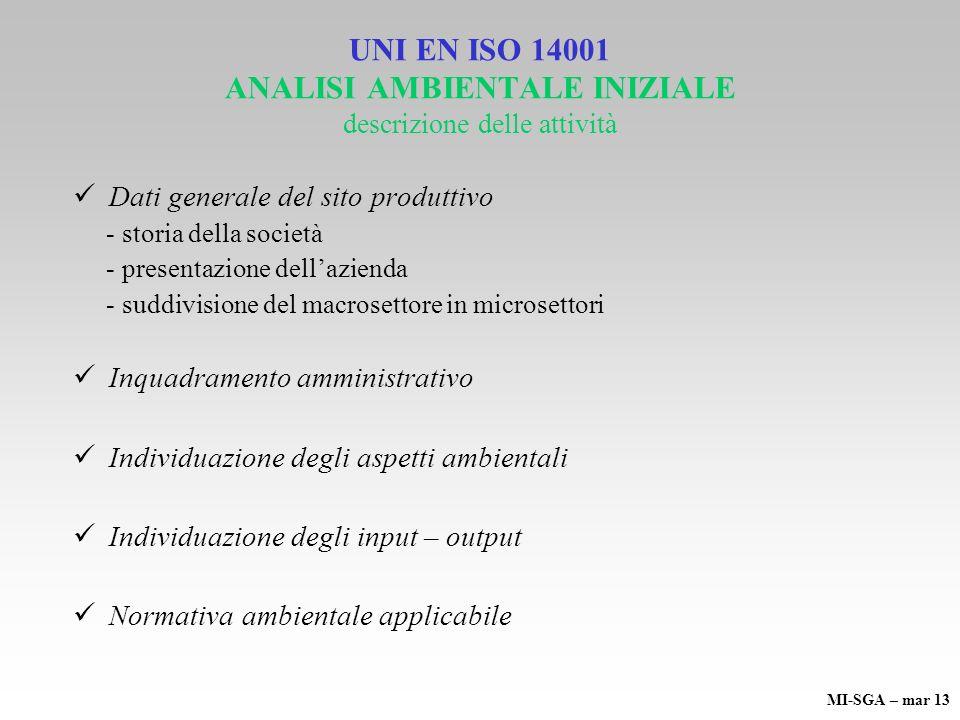 UNI EN ISO 14001 ANALISI AMBIENTALE INIZIALE descrizione delle attività
