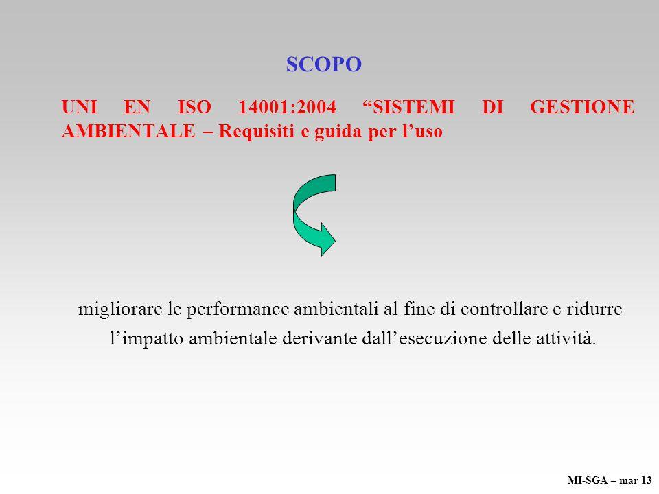 SCOPO UNI EN ISO 14001:2004 SISTEMI DI GESTIONE AMBIENTALE – Requisiti e guida per l'uso.