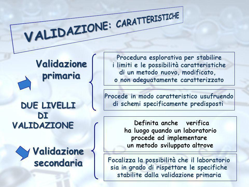 VALIDAZIONE: CARATTERISTICHE