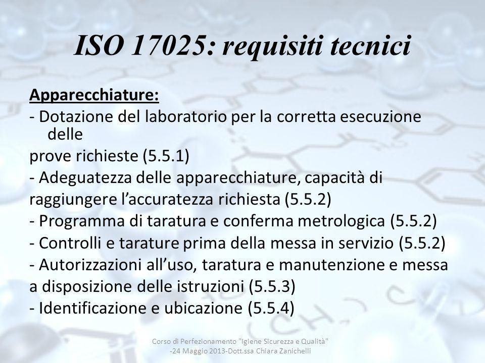 ISO 17025: requisiti tecnici