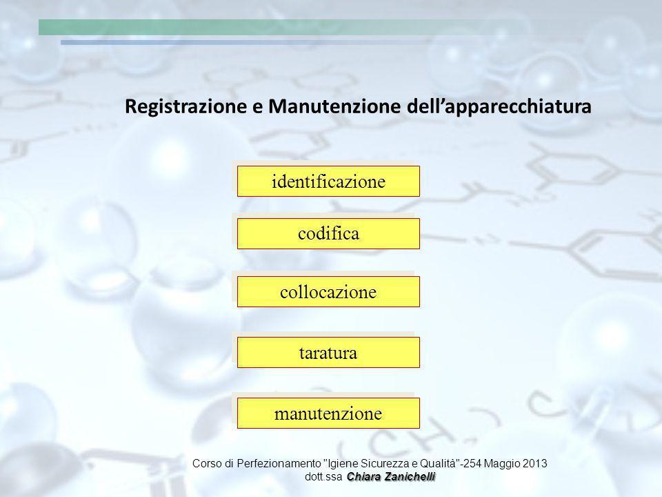 Registrazione e Manutenzione dell'apparecchiatura