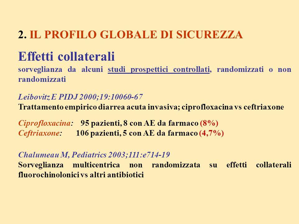 Effetti collaterali 2. IL PROFILO GLOBALE DI SICUREZZA
