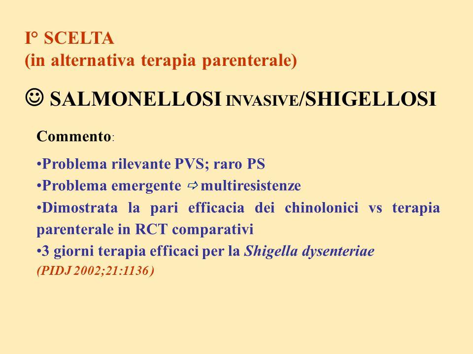  SALMONELLOSI INVASIVE/SHIGELLOSI
