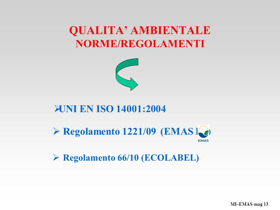 QUALITA' AMBIENTALE NORME/REGOLAMENTI