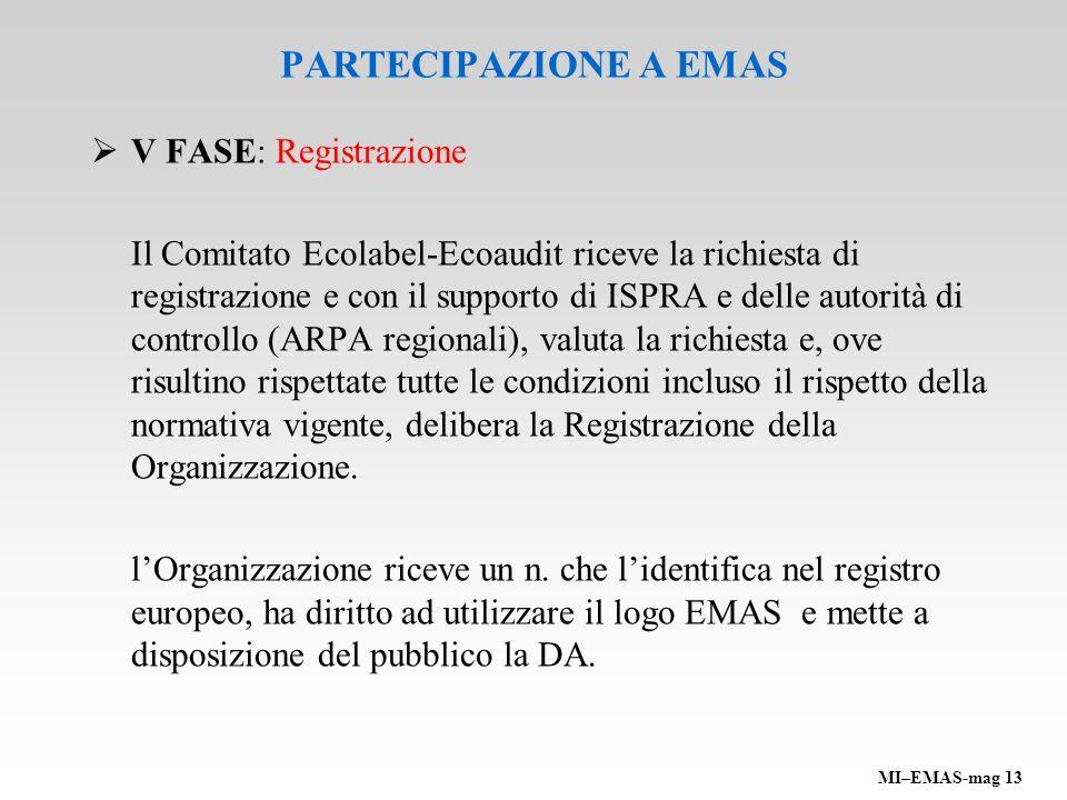 PARTECIPAZIONE A EMAS V FASE: Registrazione
